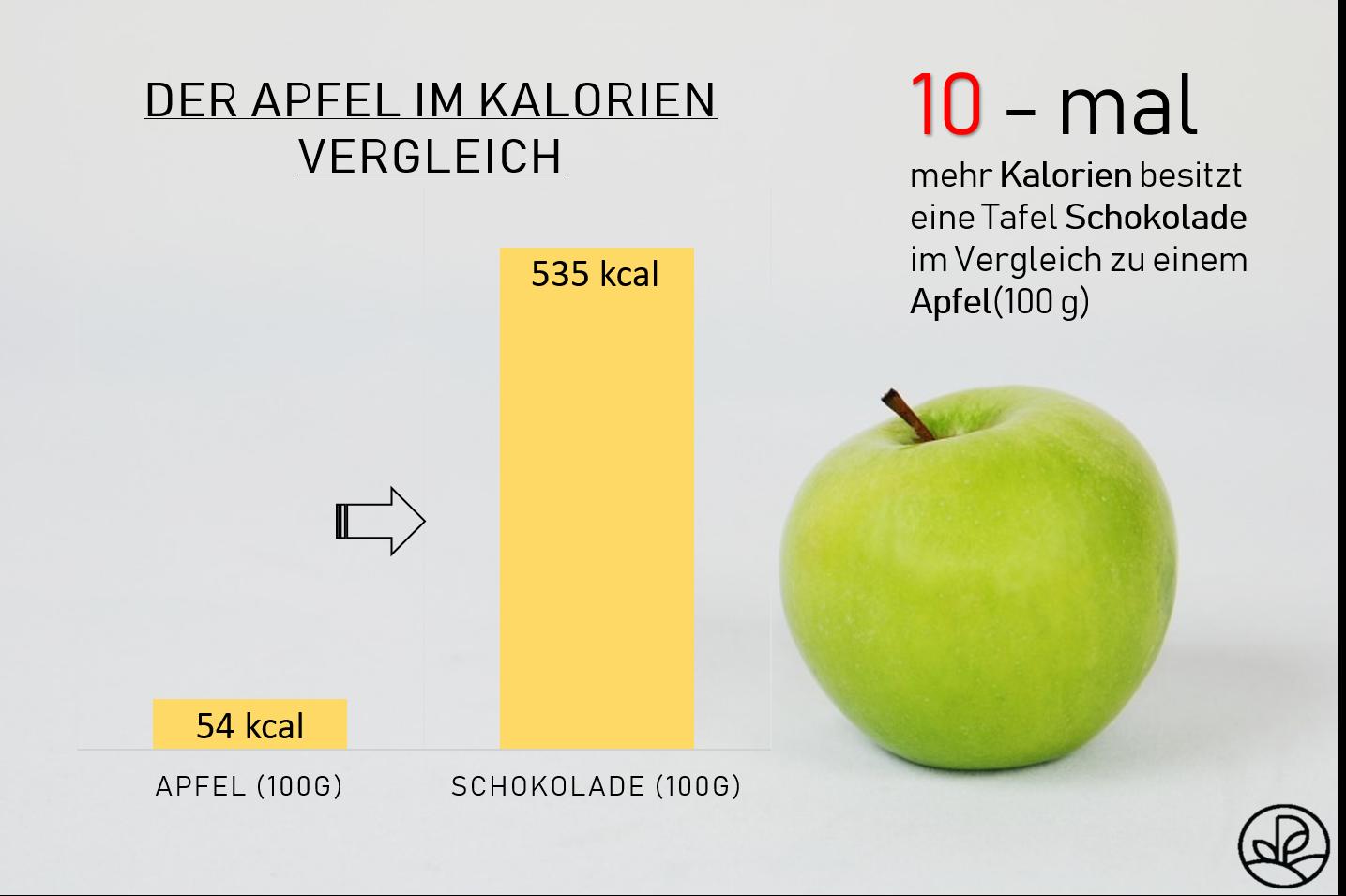 Niedlich Iphone Kopfhörer Kabel Diagramm Zeitgenössisch - Der ...