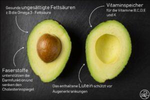 Avocado Inhaltsstoffe