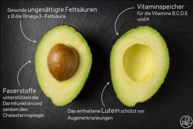 Avocado: Kalorien und Nährwerte