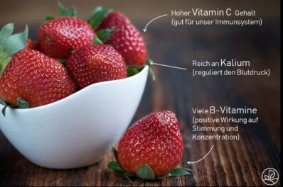 Erdbeeren: Kalorien und Nährwerte