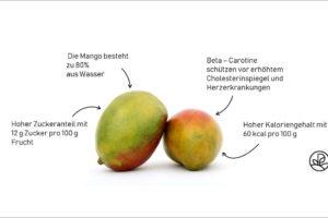Mango Infos