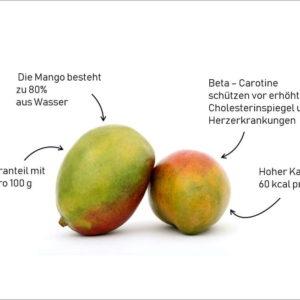 Mango: Kalorien Und Nährwerte