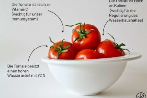 Tomate Info