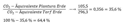 Formel zur Berechnung der CO2-Einsparung bei der Plantura Bio-Erde